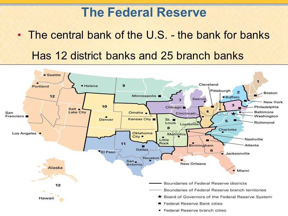 The Federal Reserve The central bank of the U.S.