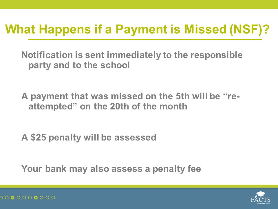 What Happens if a Payment is Missed (NSF).
