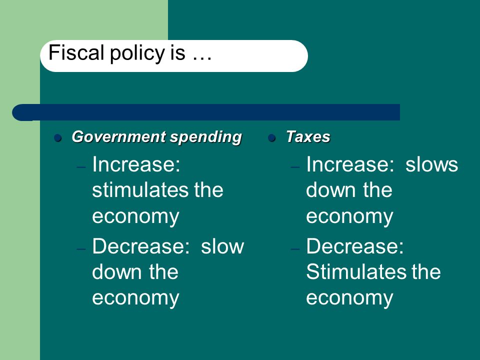 Fiscal Policy Government spending Government spending – Increase: stimulates the economy – Decrease: slow down the economy Taxes Taxes – Increase: slows down the economy – Decrease: Stimulates the economy Fiscal policy is …