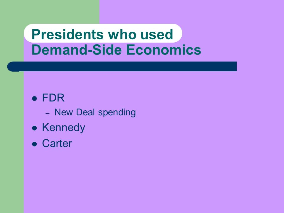 Presidents who used Demand-Side Economics FDR – New Deal spending Kennedy Carter