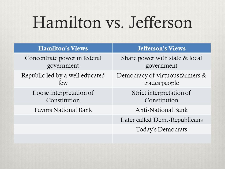 Why was jefferson better than hamilton for the government?