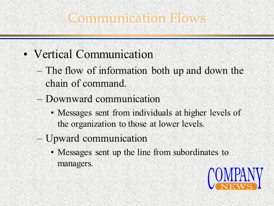 What is a statement of goals vertical communication What Are the ...