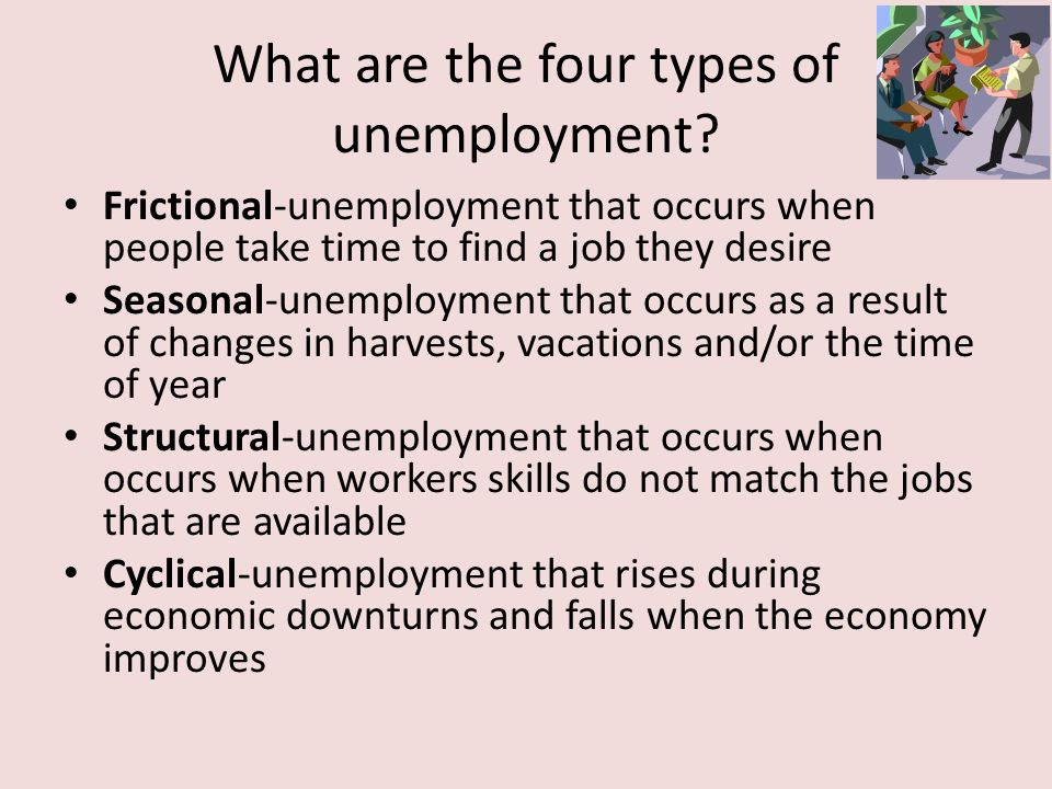 What are the four types of unemployment.