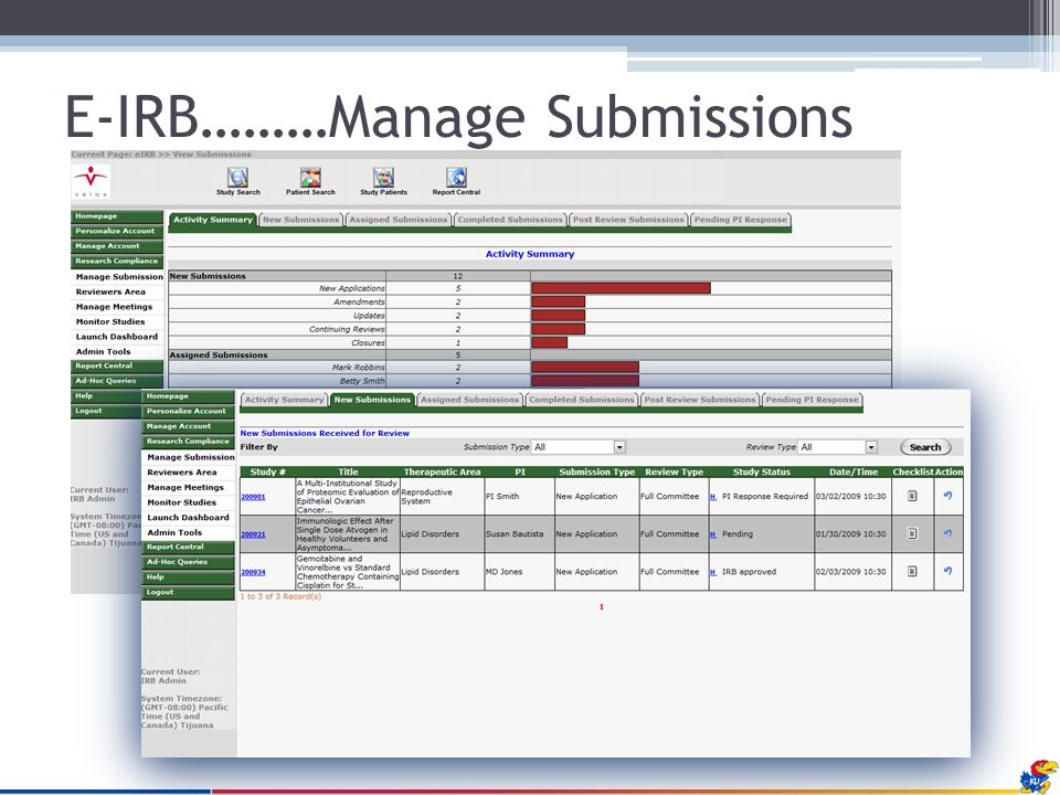 E-IRB………Manage Submissions