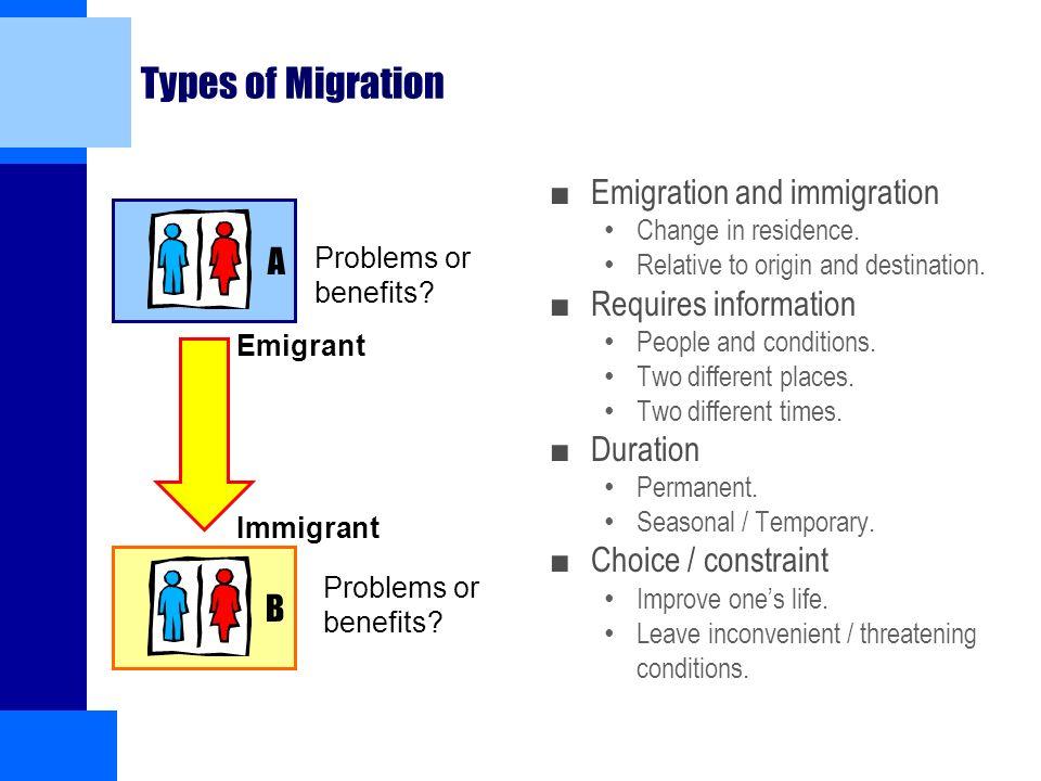 émigrer et immigrer différence