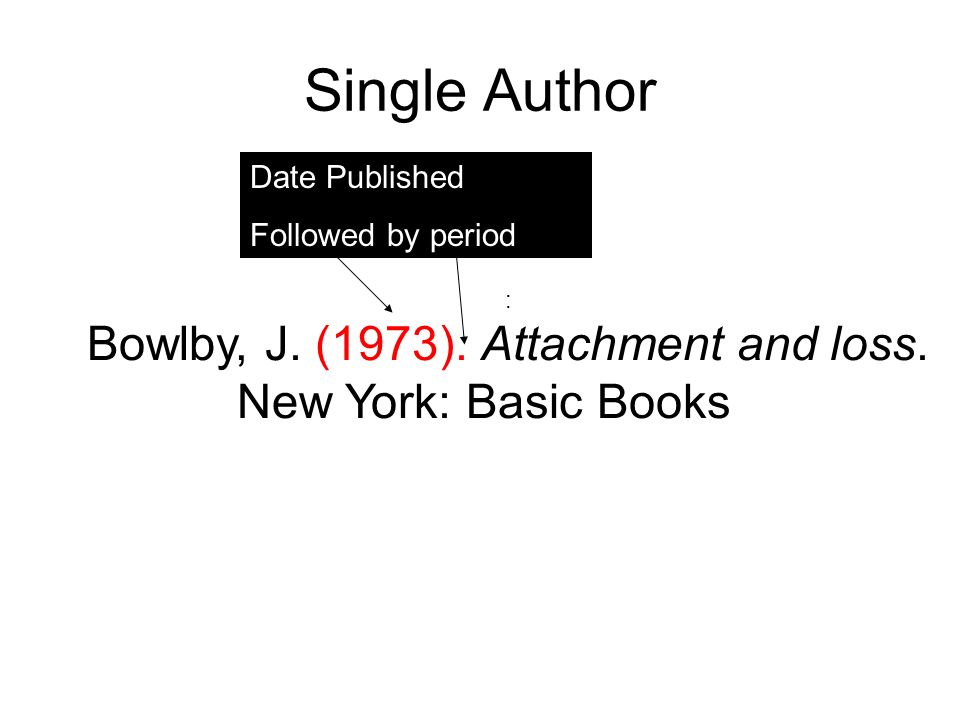 Single Author Date Published Followed by period : Bowlby, J.