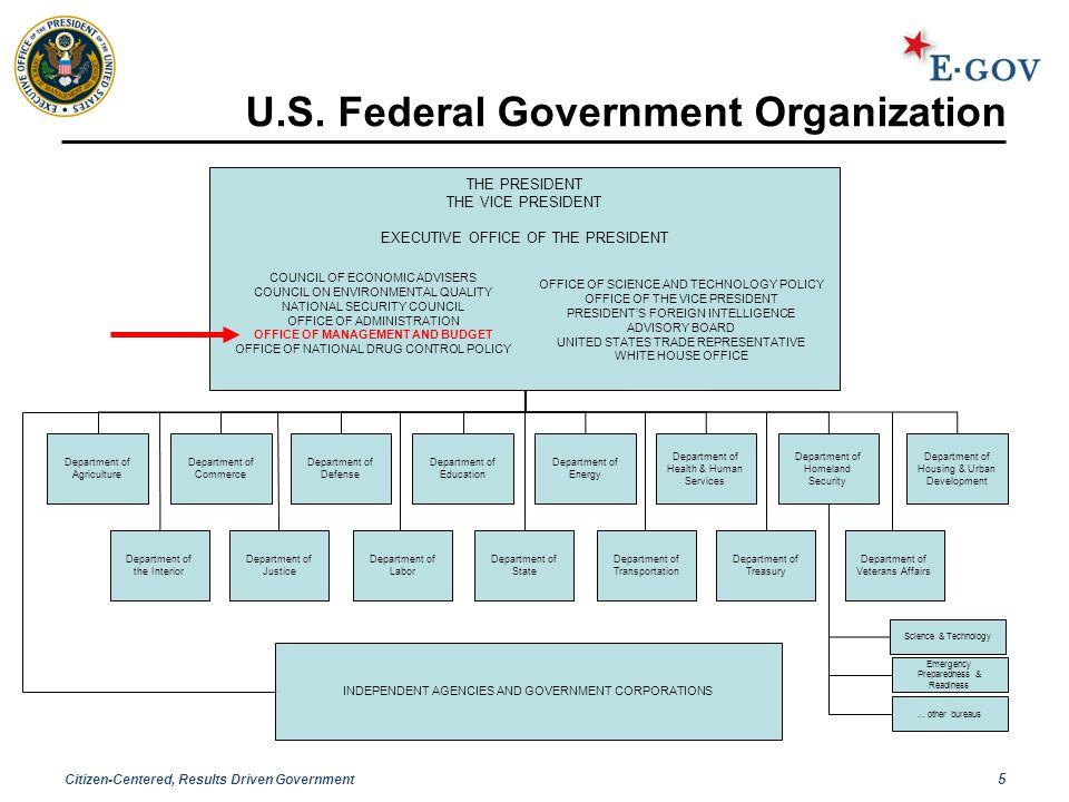 Citizen-Centered, Results Driven Government 5 U.S.