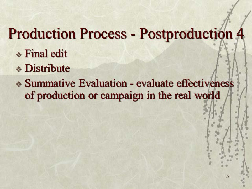 20 Production Process - Postproduction 4  Final edit  Distribute  Summative Evaluation - evaluate effectiveness of production or campaign in the real world
