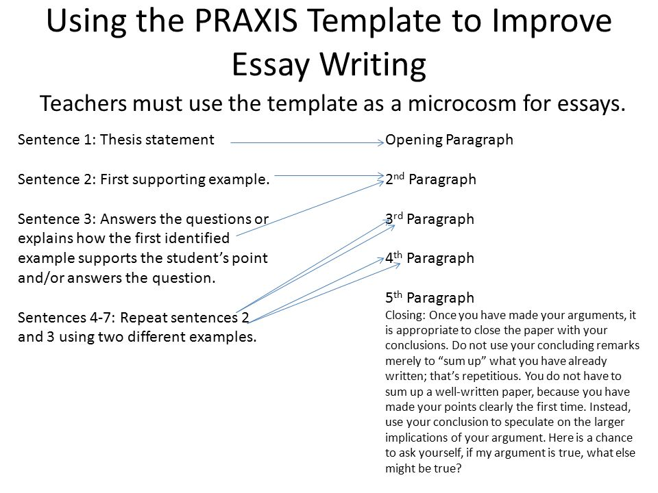 essay about acrophobia Praxis writing essay tips