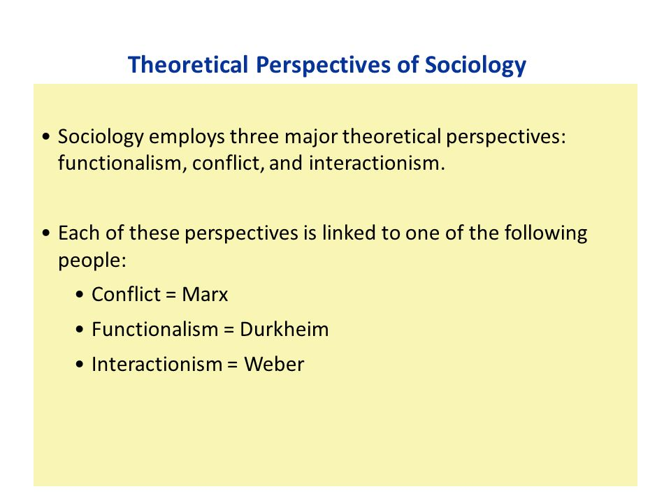Sociology employs three major theoretical perspectives: functionalism, conflict, and interactionism.