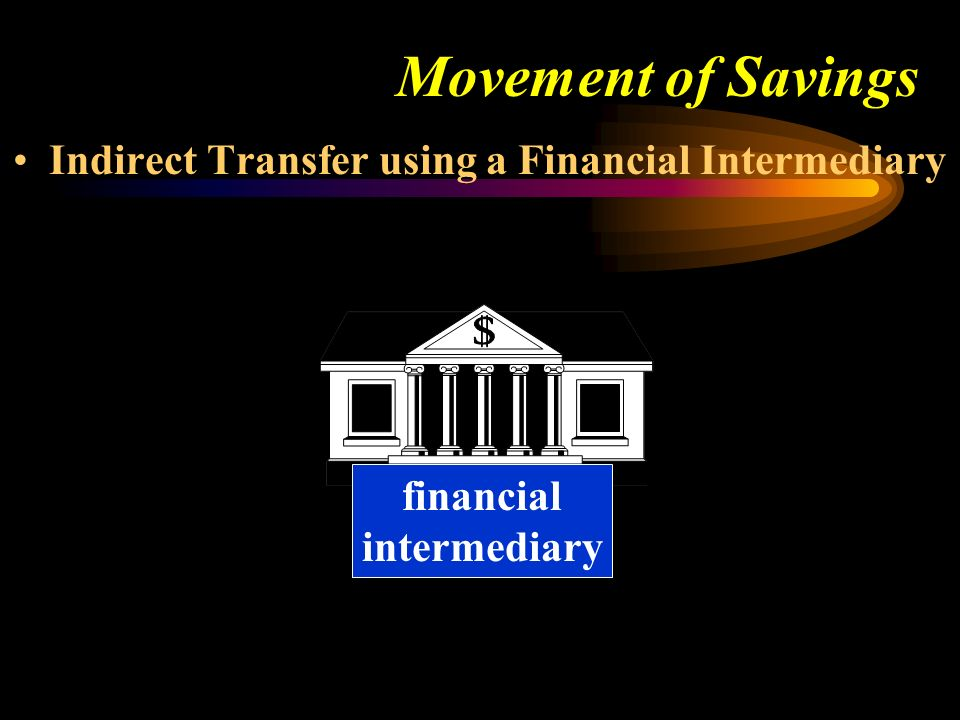 Movement of Savings Indirect Transfer using a Financial Intermediary financial intermediary