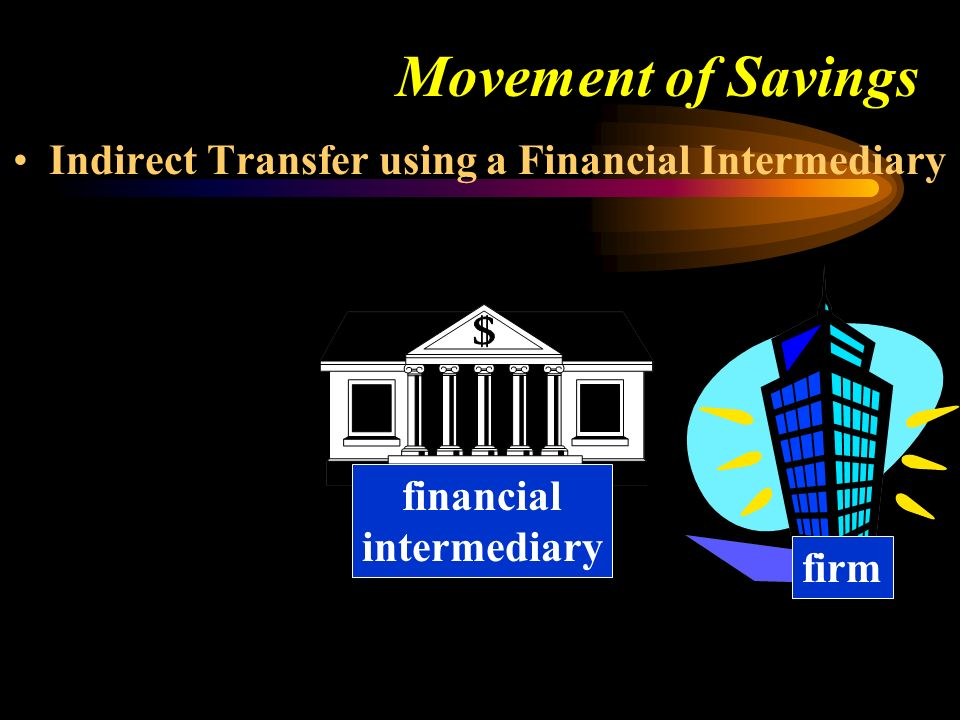 Movement of Savings Indirect Transfer using a Financial Intermediary financial intermediary firm