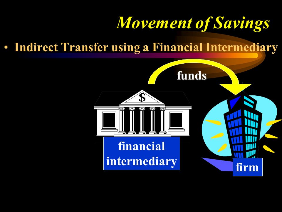 Movement of Savings Indirect Transfer using a Financial Intermediary funds financial intermediary firm