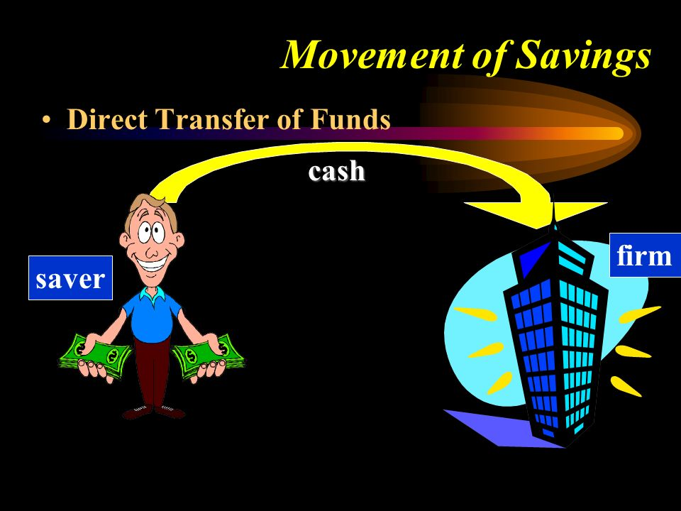 Movement of Savings Direct Transfer of Funds cash saver firm