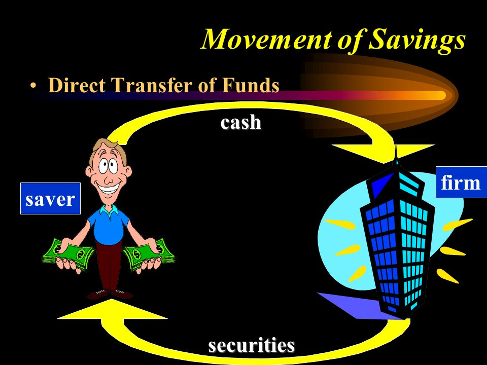 Movement of Savings Direct Transfer of Funds cash securities saver firm