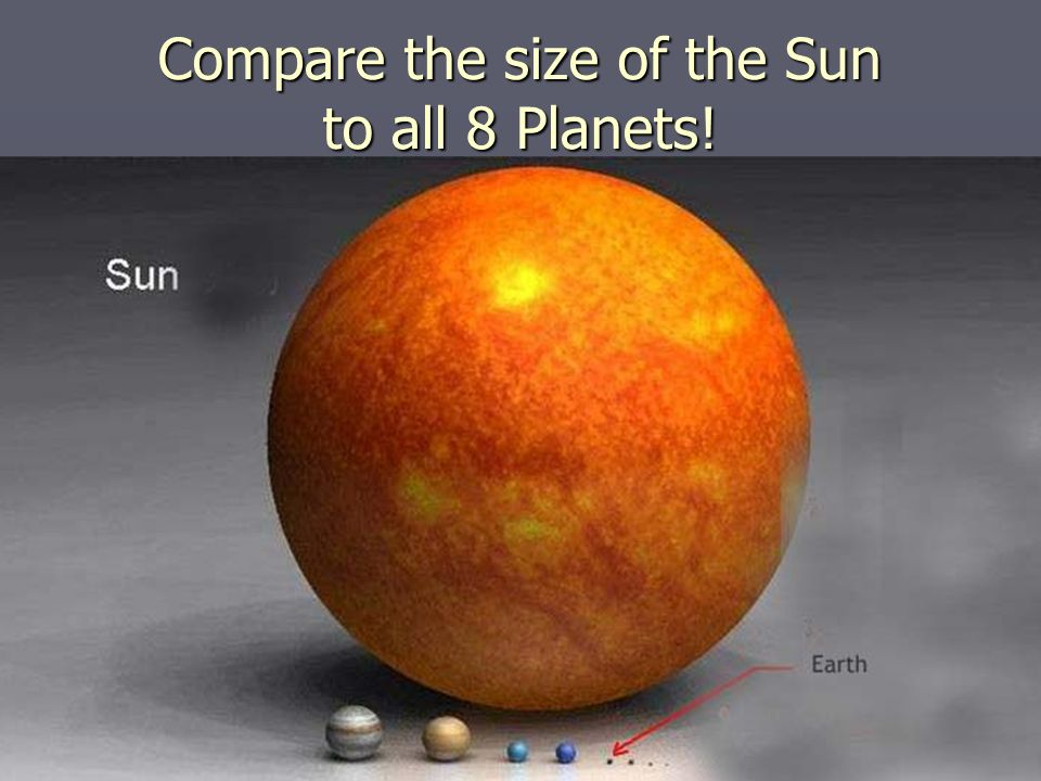 Compare the size of the Sun to all 8 Planets!