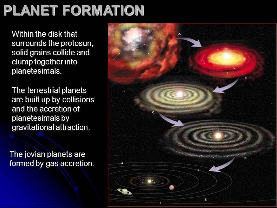 PLANET FORMATION Within the disk that surrounds the protosun, solid grains collide and clump together into planetesimals.