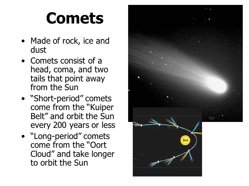 Comets Made of rock, ice and dust Comets consist of a head, coma, and two tails that point away from the Sun Short-period comets come from the Kuiper Belt and orbit the Sun every 200 years or less Long-period comets come from the Oort Cloud and take longer to orbit the Sun