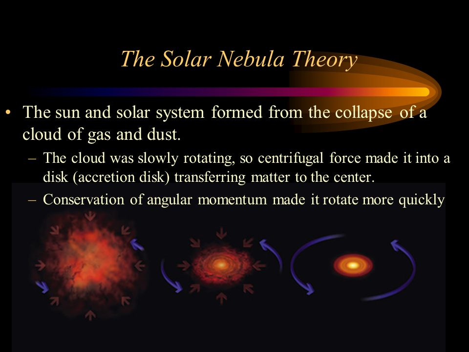 The Solar Nebula Theory The sun and solar system formed from the collapse of a cloud of gas and dust.