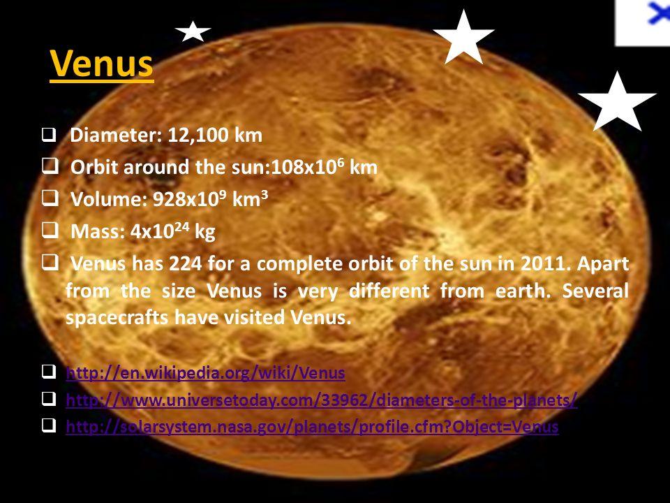 Venus  Diameter: 12,100 km  Orbit around the sun:108x10 6 km  Volume: 928x10 9 km 3  Mass: 4x10 24 kg  Venus has 224 for a complete orbit of the