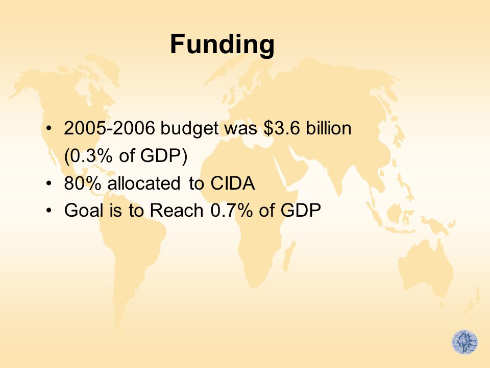 Funding 2005-2006 budget was $3.6 billion (0.3% of GDP) 80% allocated to CIDA Goal is to Reach 0.7% of GDP