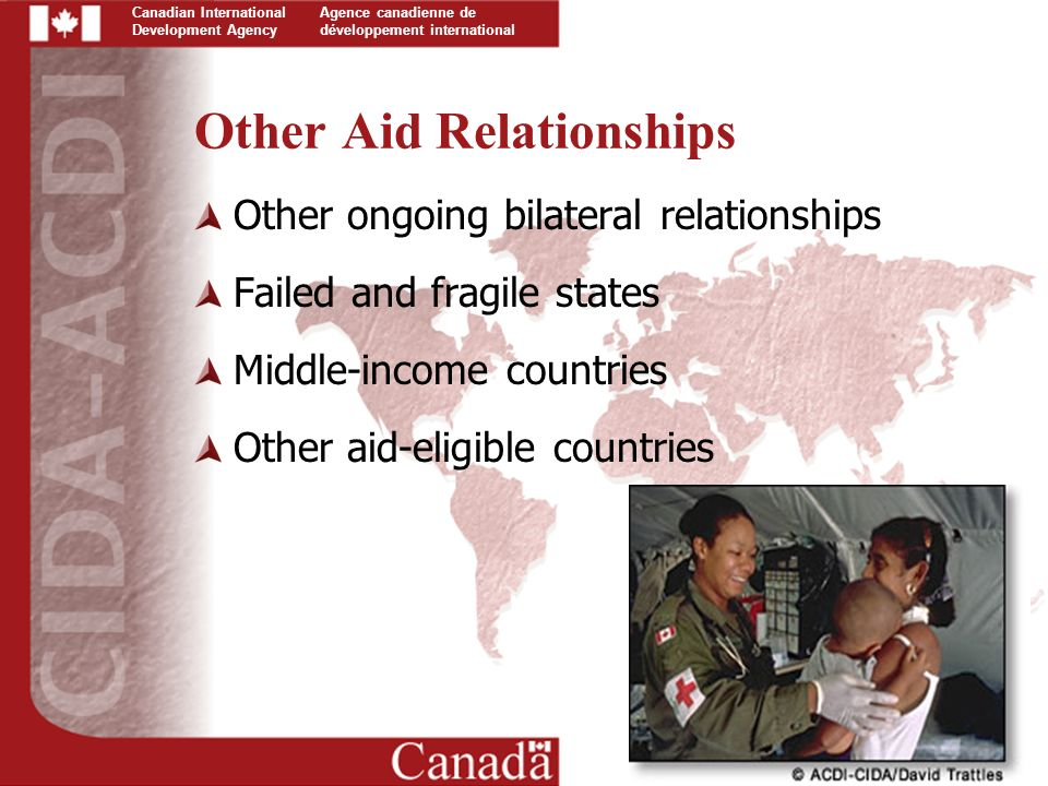 Canadian International Development Agency Agence canadienne de développement international Other Aid Relationships Other ongoing bilateral relationships Failed and fragile states Middle-income countries Other aid-eligible countries