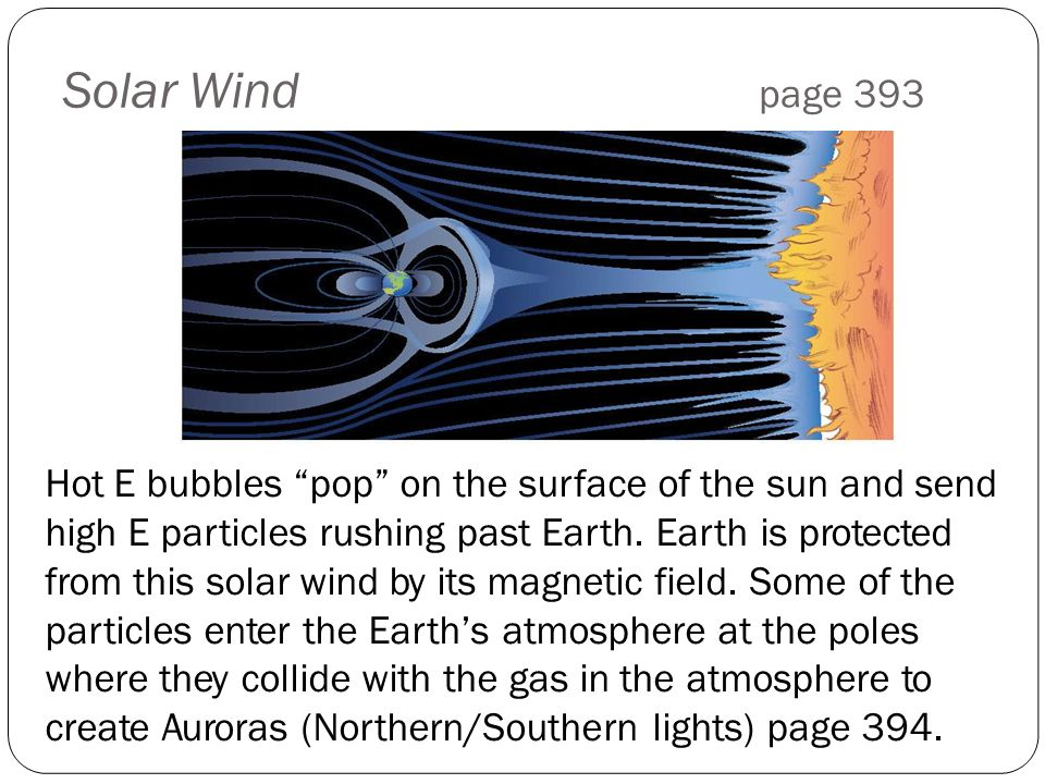 Solar WindSolar Wind page 393 Hot E bubbles pop on the surface of the sun and send high E particles rushing past Earth.