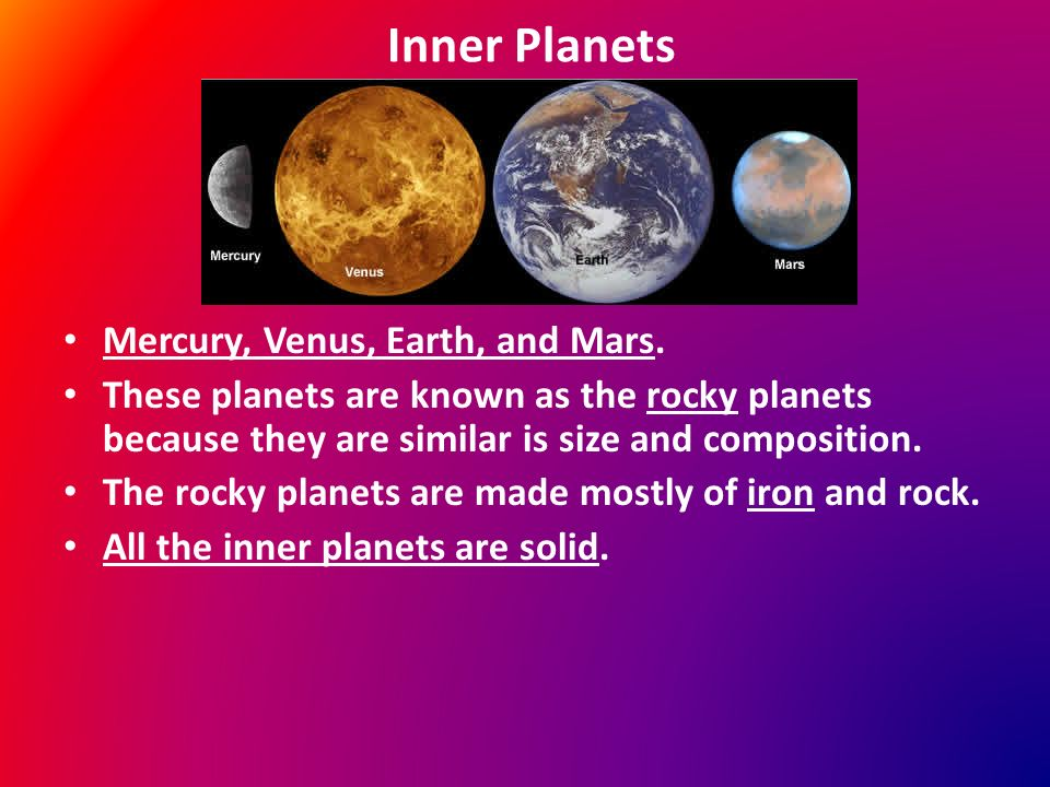 Inner Planets Mercury, Venus, Earth, and Mars.