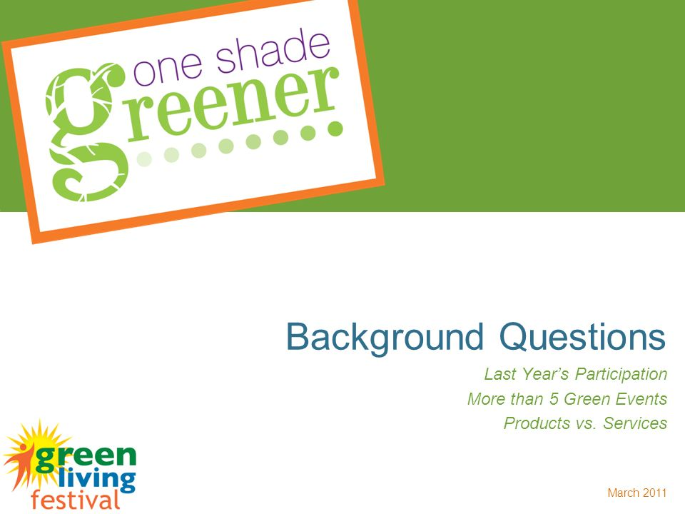 March 2011 Background Questions Last Year's Participation More than 5 Green Events Products vs.