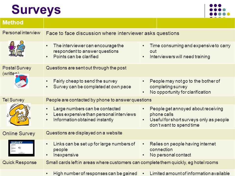 hotel survey questions