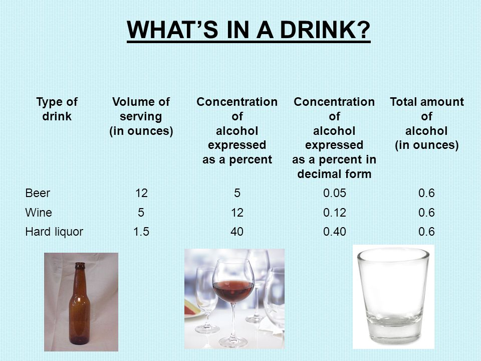 WHAT'S IN A DRINK.