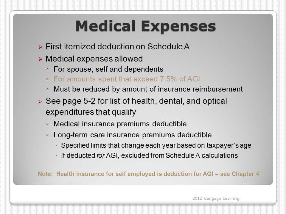 tax expenses list