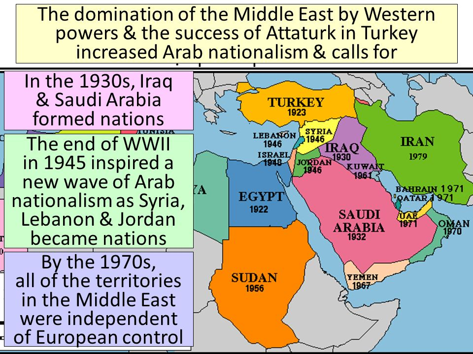 Topic Decolonization of the Middle East Essential Question