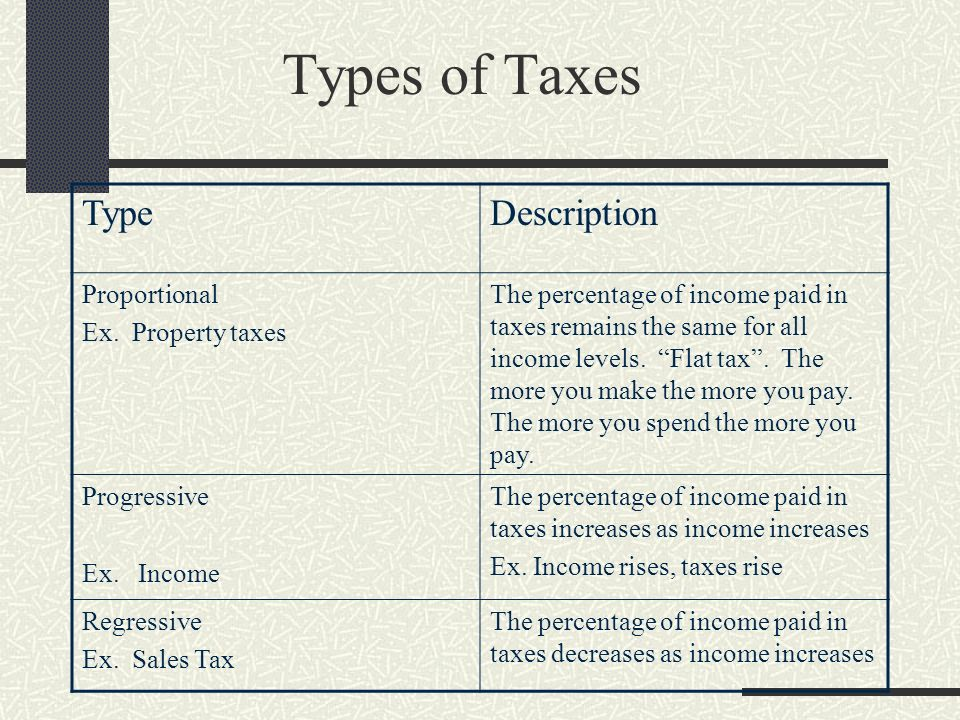 Types of Taxes TypeDescription Proportional Ex.