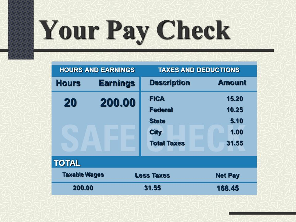 Your Pay Check HOURS AND EARNINGS HoursEarnings TAXES AND DEDUCTIONS DescriptionAmount FICAFederalStateCity Total Taxes TOTAL Taxable Wages Less Taxes Net Pay