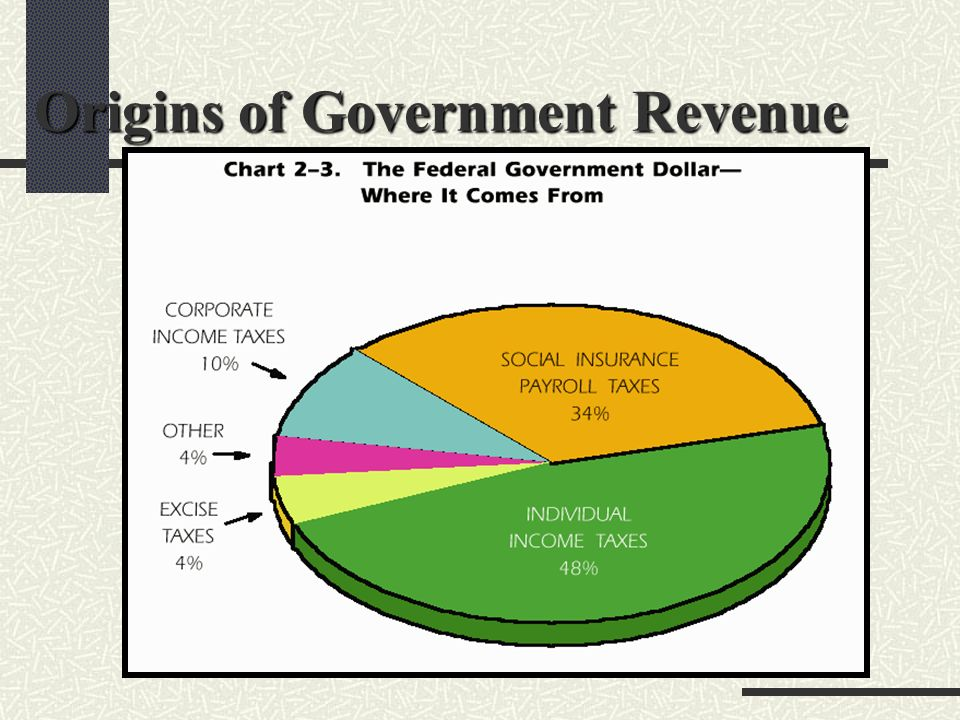 Origins of Government Revenue