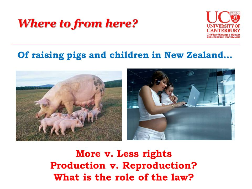 Where to from here. More v. Less rights Production v.