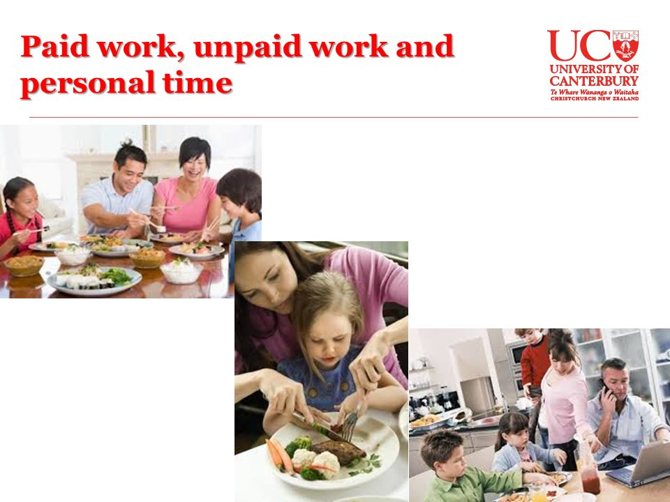 Paid work, unpaid work and personal time