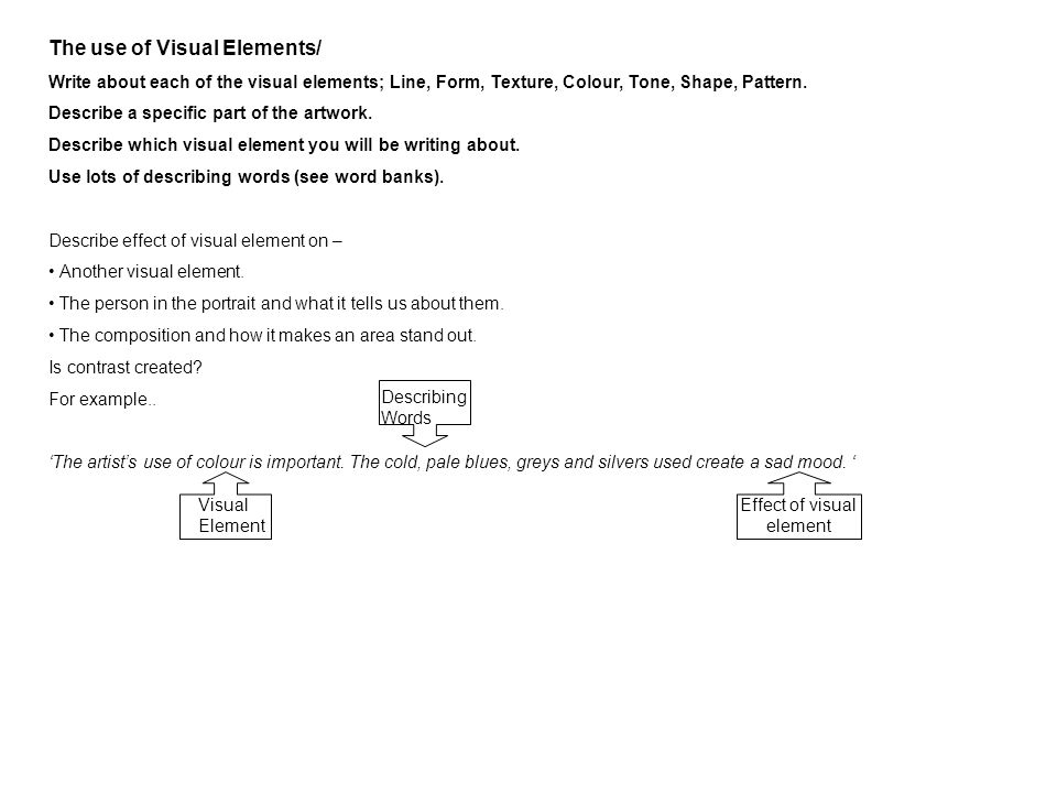 s portrait essay well done these slides will help you complete 3 the