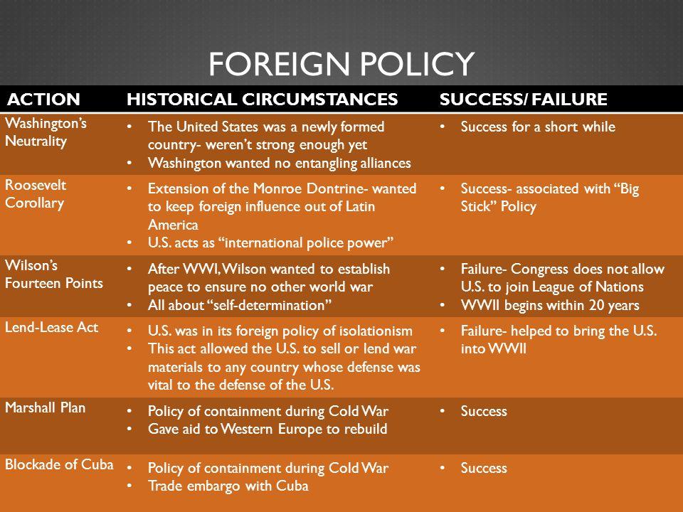 Policy Essay Topics