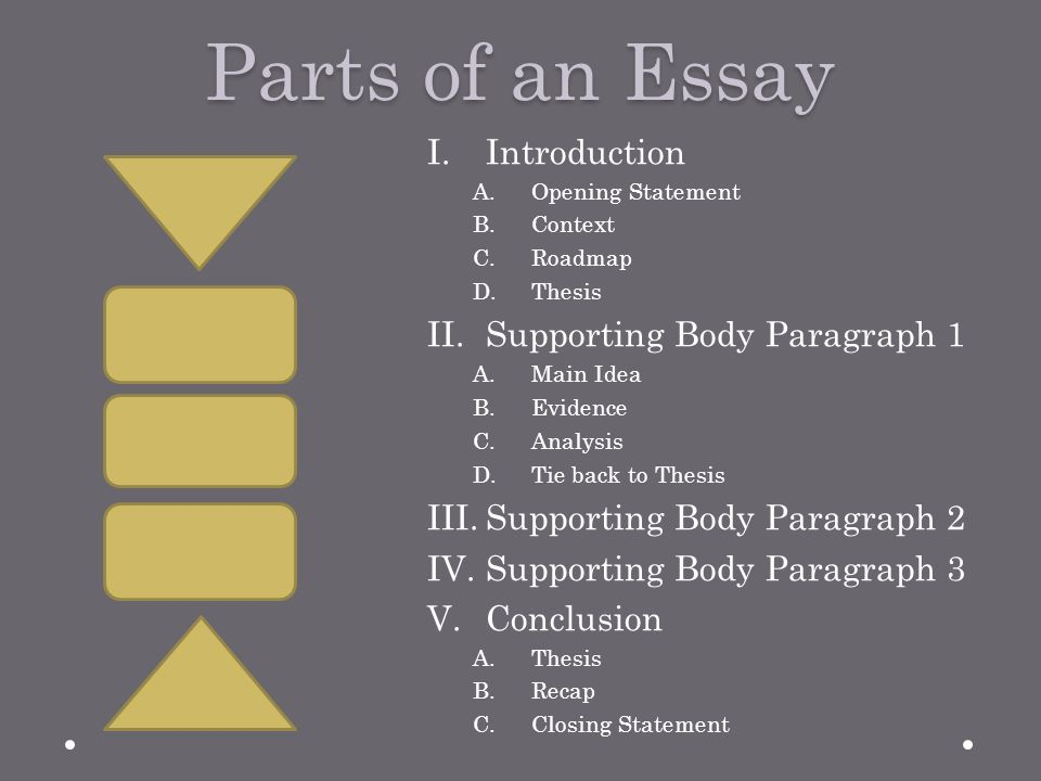 essay context statement The terms high context and low context were popularized by american anthropologist edward t hall to describe the broad-brush cultural differences that essayempire custom essay writing service.