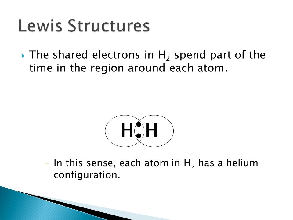  The shared electrons in H 2 spend part of the time in the region around each atom.