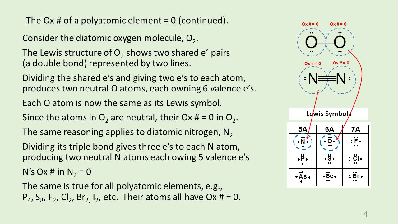 Oxidation numbers ox s what are they used for why do you need 4 the ox of a polyatomic element 0 continued buycottarizona