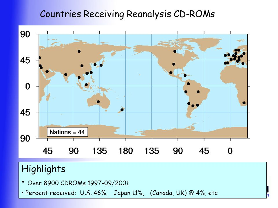 October 16-18, Countries Receiving Reanalysis CD-ROMs Highlights Over 8900 CDROMs /2001 Percent received; U.S.