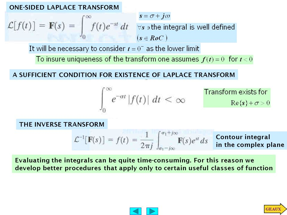 ONE-SIDED LAPLACE TRANSFORM A SUFFICIENT CONDITION FOR EXISTENCE OF LAPLACE TRANSFORM THE INVERSE TRANSFORM Contour integral in the complex plane Evaluating the integrals can be quite time-consuming.