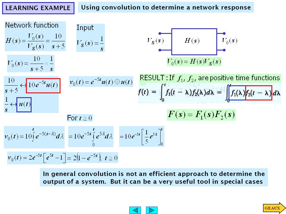 LEARNING EXAMPLE Using convolution to determine a network response In general convolution is not an efficient approach to determine the output of a system.