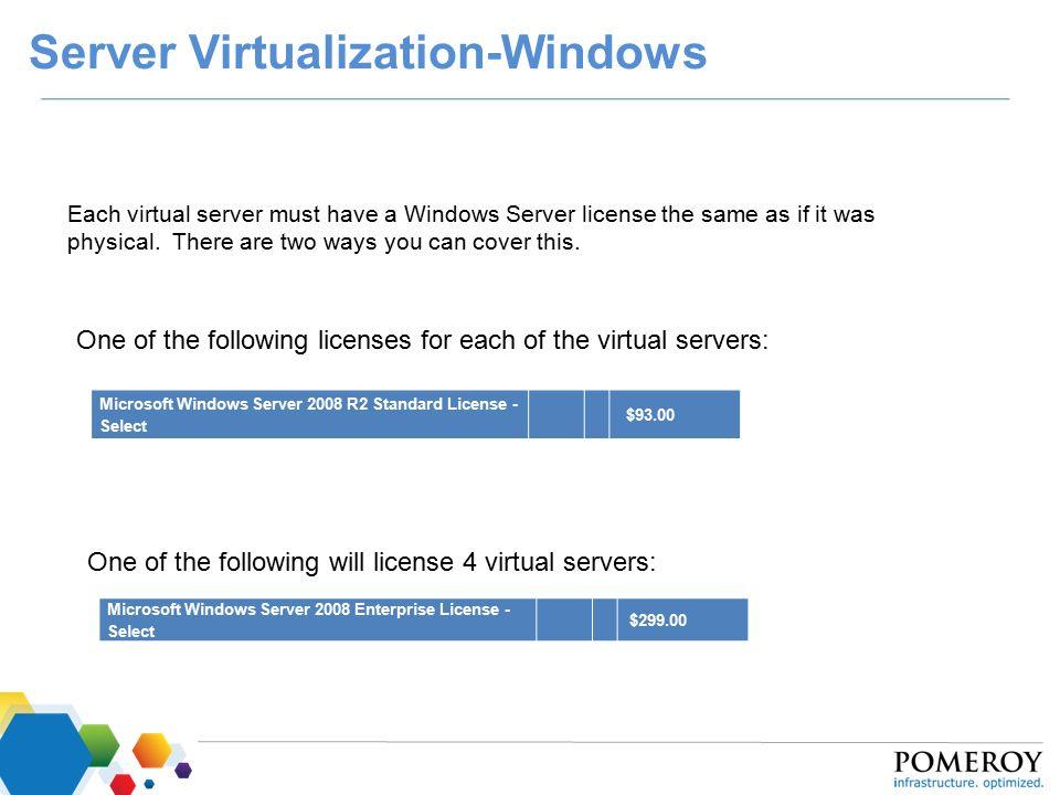 SQL Server Edition Comparison