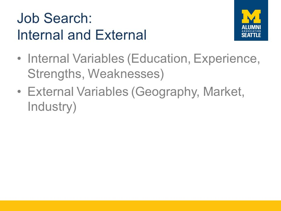Job Search: Internal and External Internal Variables (Education, Experience, Strengths, Weaknesses) External Variables (Geography, Market, Industry)