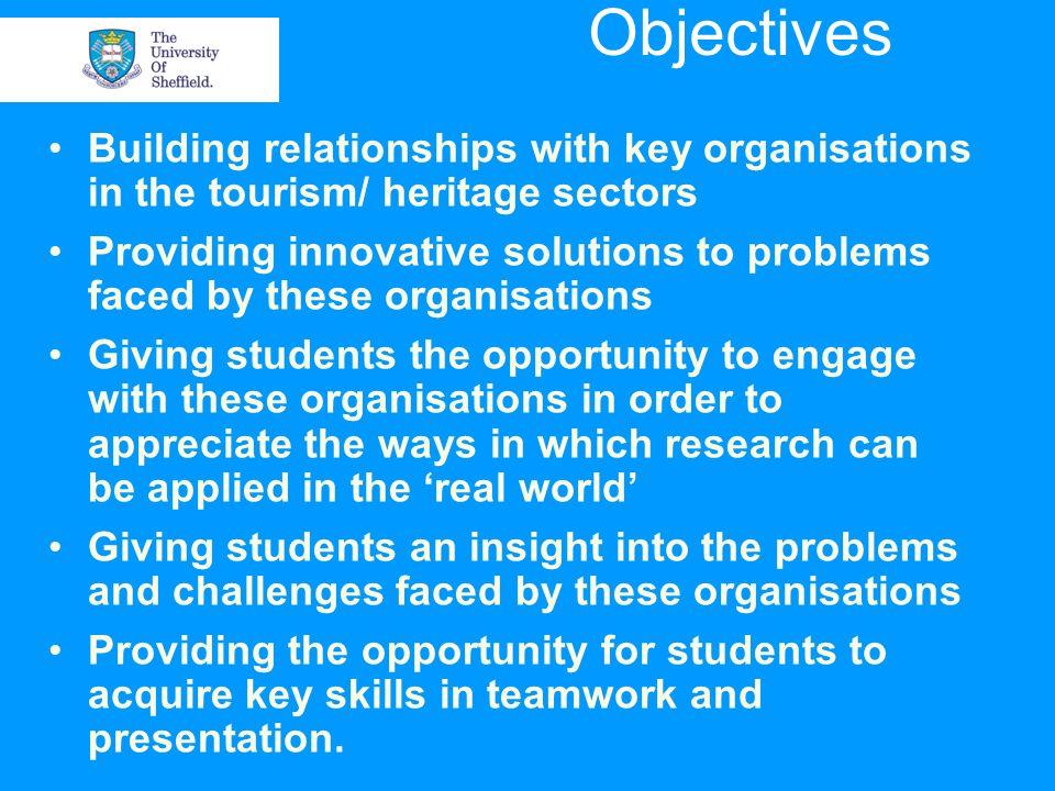 teamwork in organization essay
