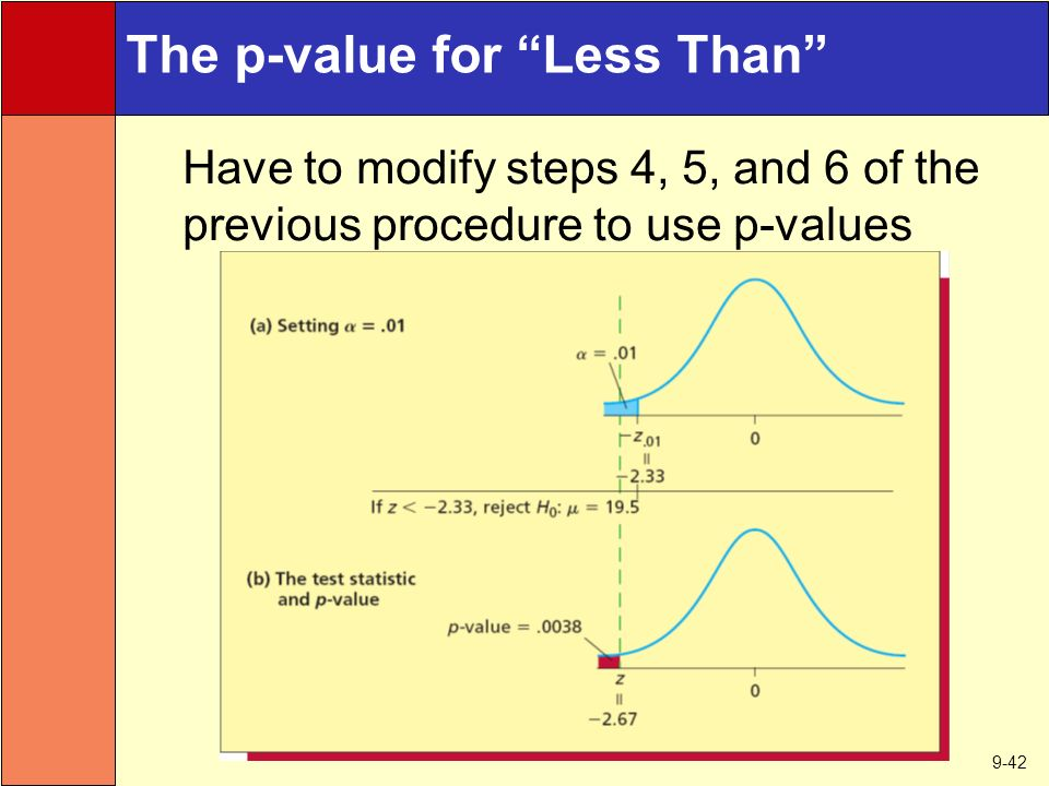 9-42 The p-value for Less Than Have to modify steps 4, 5, and 6 of the previous procedure to use p-values
